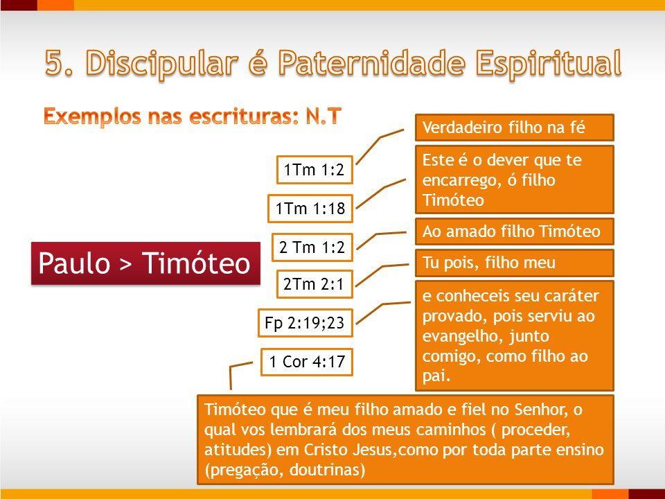 Paulo > Timóteo Verdadeiro filho na fé Este é o dever que te encarrego, ó filho Timóteo Ao amado filho Timóteo 1Tm 1:2 1Tm 1:18 2 Tm 1:2 2Tm 2:1 Fp 2: