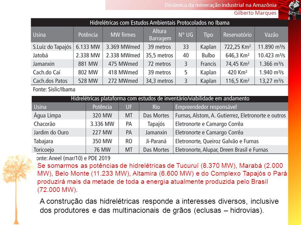 Dinâmica da mineração industrial na Amazônia Gilberto Marques Se somarmos as potências de hidrelétricas de Tucuruí (8.370 MW), Marabá (2.000 MW), Belo