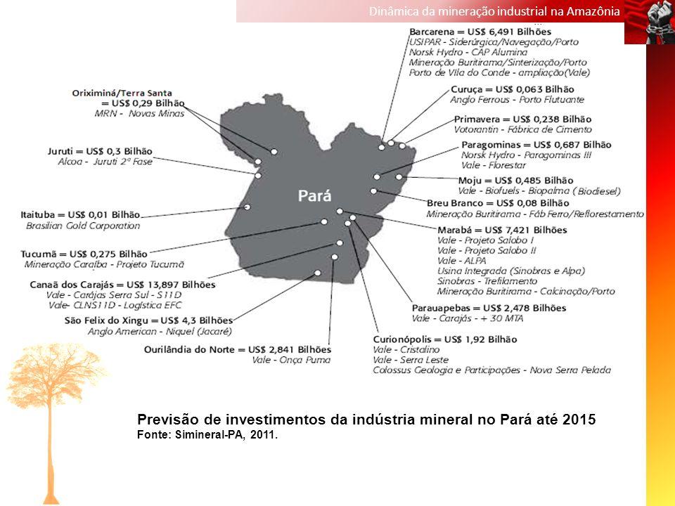 Dinâmica da mineração industrial na Amazônia Gilberto Marques Previsão de investimentos da indústria mineral no Pará até 2015 Fonte: Simineral-PA, 201