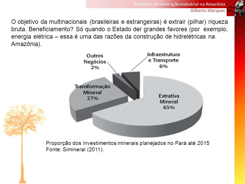 Dinâmica da mineração industrial na Amazônia Gilberto Marques Proporção dos investimentos minerais planejados no Pará até 2015 Fonte: Simineral (2011)
