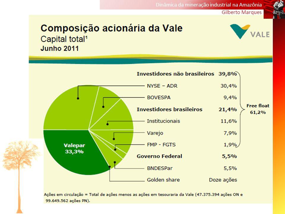 Dinâmica da mineração industrial na Amazônia Gilberto Marques