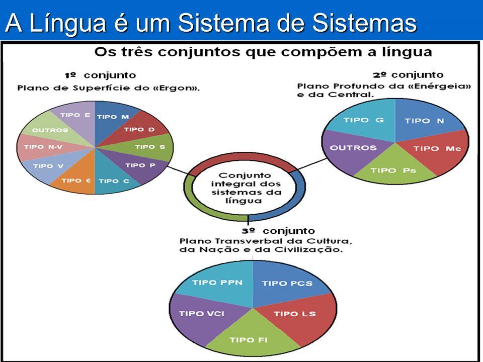 VAMOS COMPARAR AS POSIÇÕES TEÓRICAS das distintas escolas para perceber o problema da Hermenêutica.