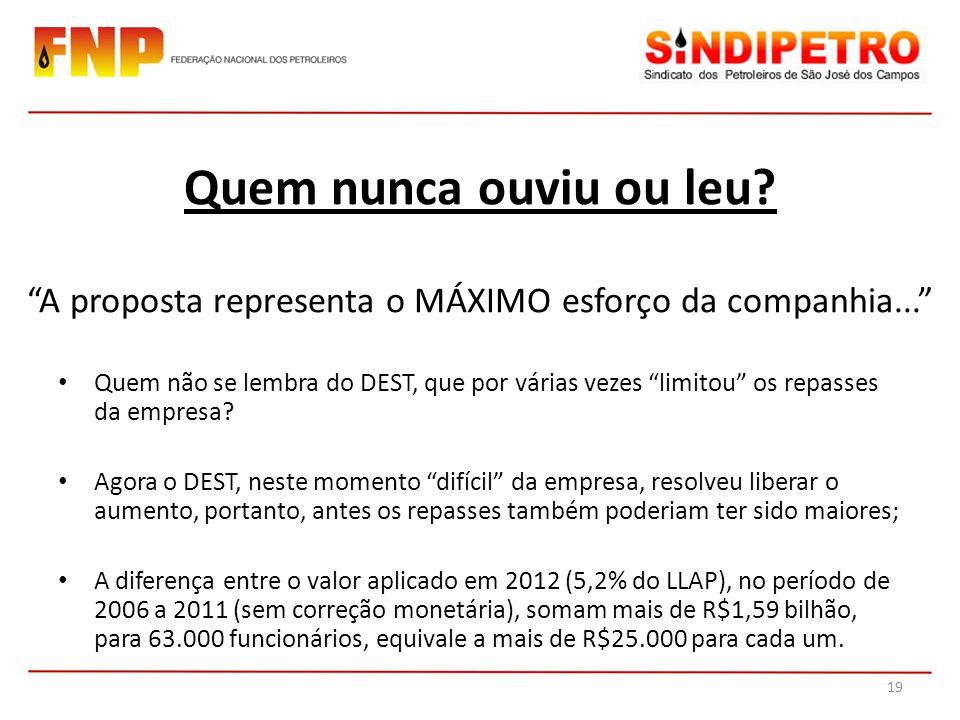A proposta representa o MÁXIMO esforço da companhia... Quem não se lembra do DEST, que por várias vezes limitou os repasses da empresa? Agora o DEST,