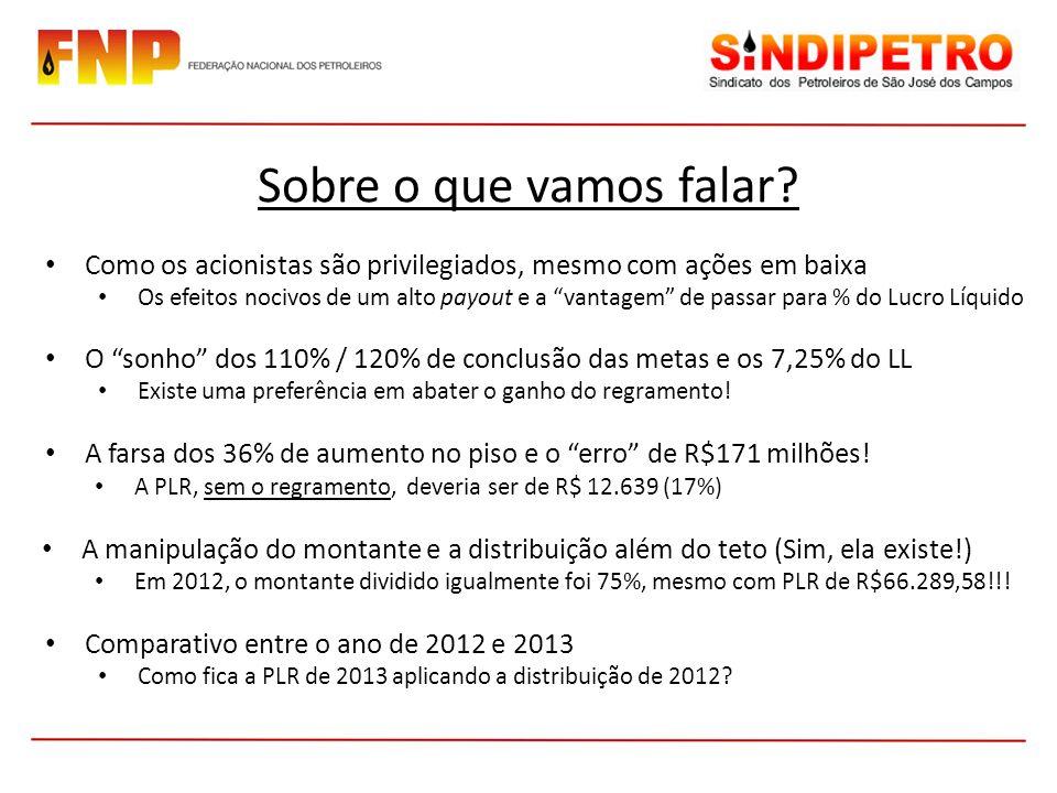 Nosso piso é menor que as os 15 melhores acordos dos metalúrgicos de Curitiba (incluindo vale mercado): De 15.546,84 a R$34.200 O piso de nossa PLR.