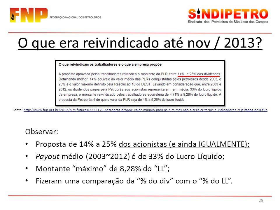 O que era reivindicado até nov / 2013? Observar: Proposta de 14% a 25% dos acionistas (e ainda IGUALMENTE); Payout médio (2003~2012) é de 33% do Lucro