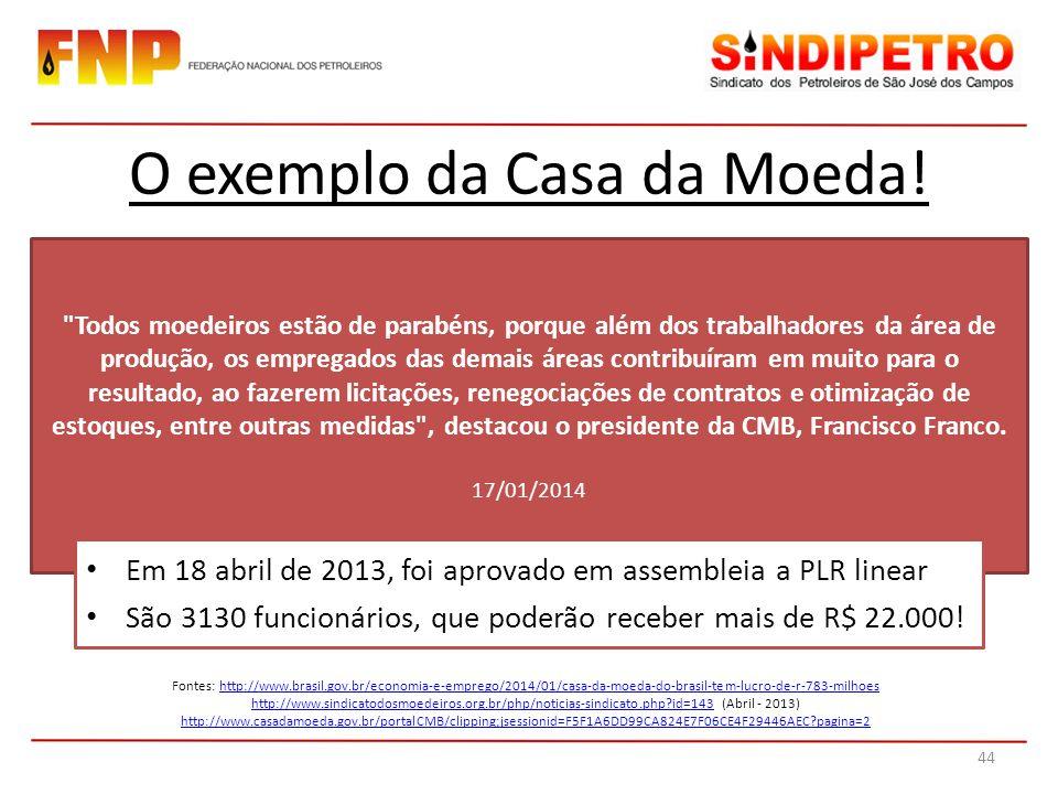 O exemplo da Casa da Moeda! 44 Casa da Moeda do Brasil teve lucro de R$ 783 milhões (2013); O lucro foi 47% maior que o ano anterior; O resultado posi