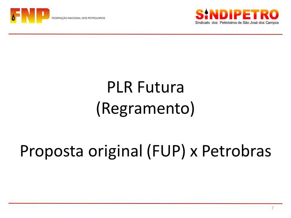 Fração dividida igualmente (referente a piso * nº de empregados ) PLR2012PLR2013 (6,25% LL)PLR2013 (4,5% LLPA) 75,55%61,91%60,83% Aplicando a distribuição IGUAL de 2012.