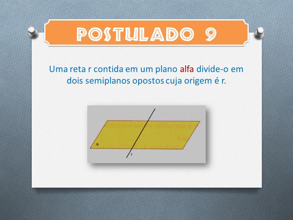 POSTULADO 9 Uma reta r contida em um plano alfa divide-o em dois semiplanos opostos cuja origem é r.