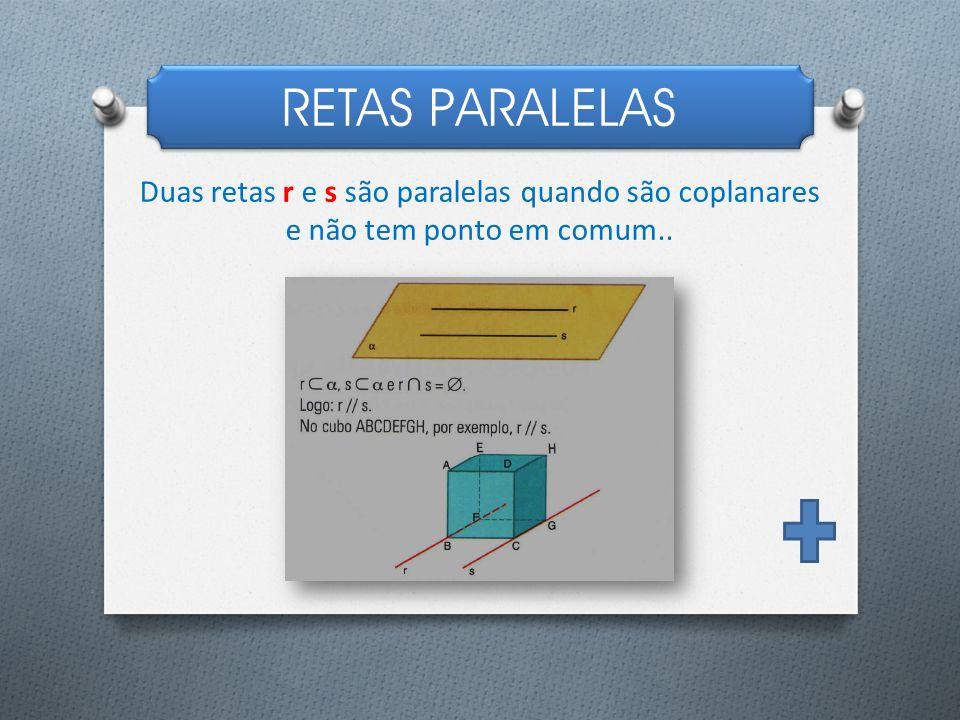 RETAS PARALELAS Duas retas r e s são paralelas quando são coplanares e não tem ponto em comum..