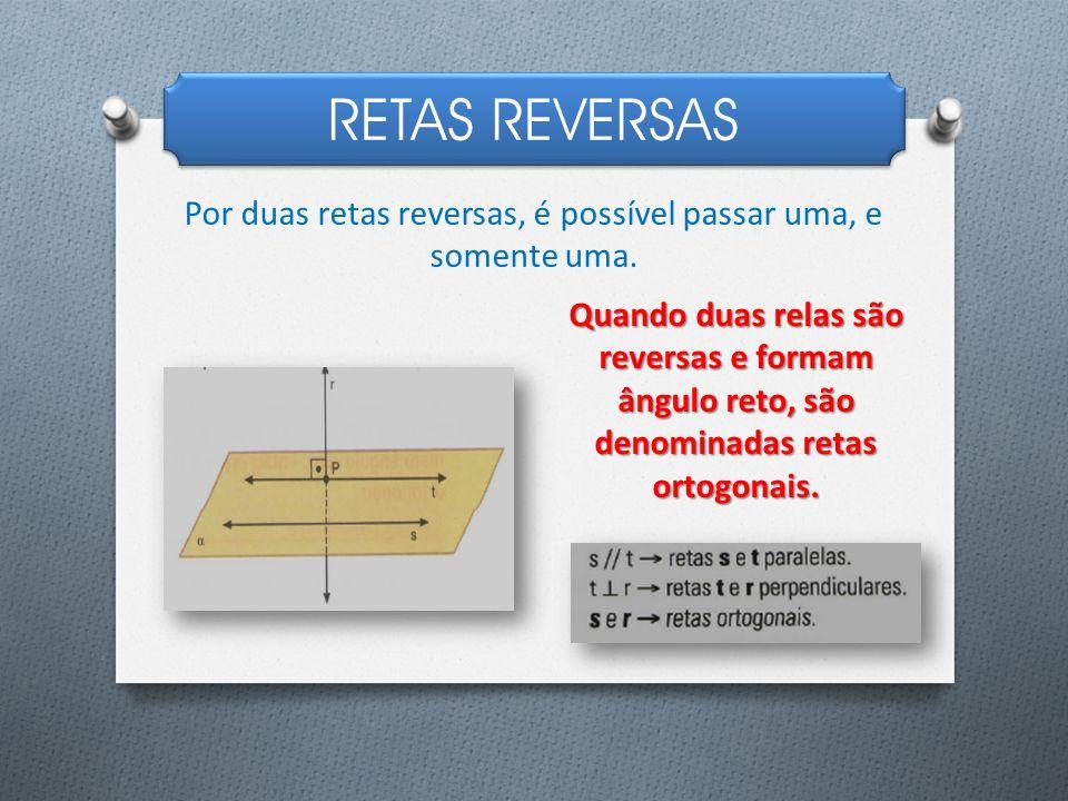 RETAS REVERSAS Por duas retas reversas, é possível passar uma, e somente uma. Quando duas relas são reversas e formam ângulo reto, são denominadas ret
