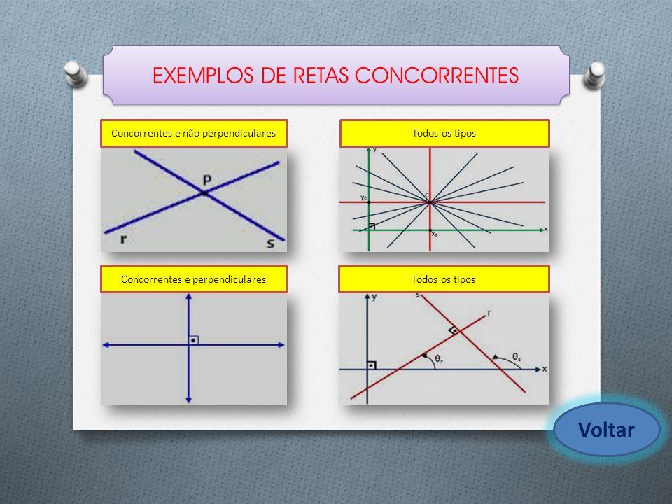 EXEMPLOS DE RETAS CONCORRENTES Voltar Concorrentes e não perpendiculares Concorrentes e perpendiculares Todos os tipos