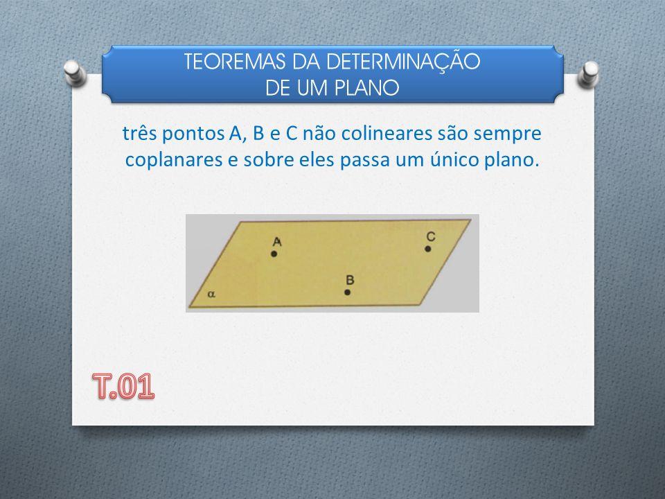 TEOREMAS DA DETERMINAÇÃO DE UM PLANO TEOREMAS DA DETERMINAÇÃO DE UM PLANO três pontos A, B e C não colineares são sempre coplanares e sobre eles passa