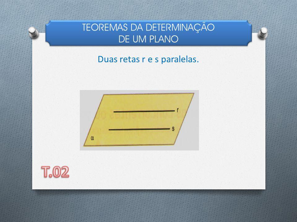 TEOREMAS DA DETERMINAÇÃO DE UM PLANO TEOREMAS DA DETERMINAÇÃO DE UM PLANO Duas retas r e s paralelas.