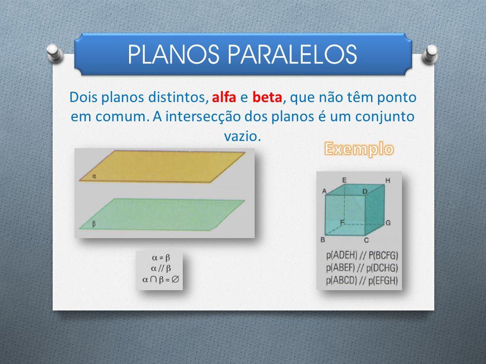 PLANOS PARALELOS Dois planos distintos, alfa e beta, que não têm ponto em comum. A intersecção dos planos é um conjunto vazio.