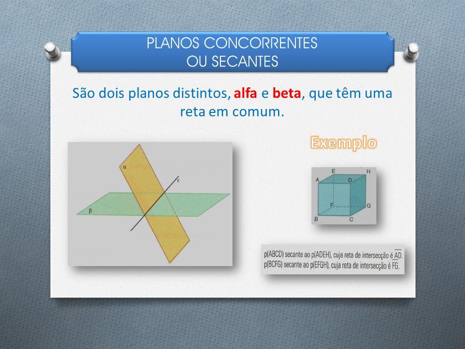 PLANOS CONCORRENTES OU SECANTES PLANOS CONCORRENTES OU SECANTES São dois planos distintos, alfa e beta, que têm uma reta em comum.