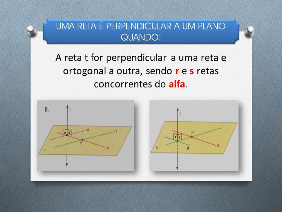 UMA RETA É PERPENDICULAR A UM PLANO QUANDO: A reta t for perpendicular a uma reta e ortogonal a outra, sendo r e s retas concorrentes do alfa.