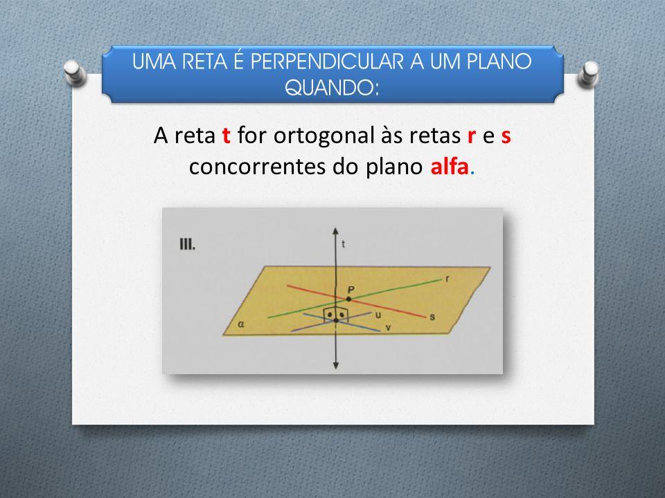 UMA RETA É PERPENDICULAR A UM PLANO QUANDO: A reta t for ortogonal às retas r e s concorrentes do plano alfa.