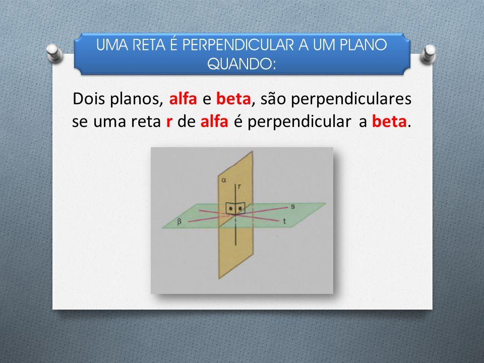 UMA RETA É PERPENDICULAR A UM PLANO QUANDO: Dois planos, alfa e beta, são perpendiculares se uma reta r de alfa é perpendicular a beta.