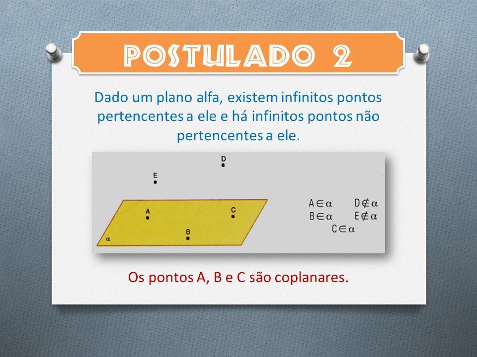 POSTULADO 2 Dado um plano alfa, existem infinitos pontos pertencentes a ele e há infinitos pontos não pertencentes a ele. Os pontos A, B e C são copla