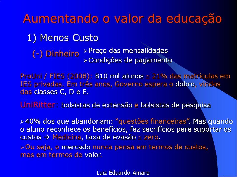 Aumentando o valor da educação Luiz Eduardo Amaro 1) Menos Custo (-) Dinheiro 40% dos que abandonam: questões financeiras. Mas quando o aluno reconhec