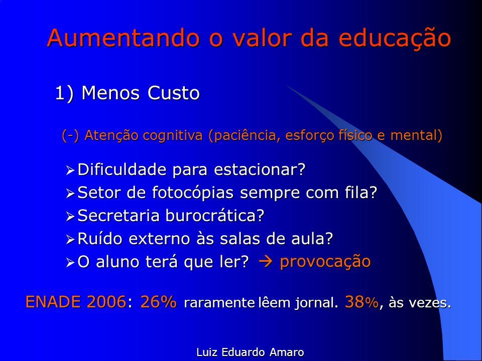 Aumentando o valor da educação Luiz Eduardo Amaro 1) Menos Custo (-) Atenção cognitiva (paciência, esforço físico e mental) Dificuldade para estaciona