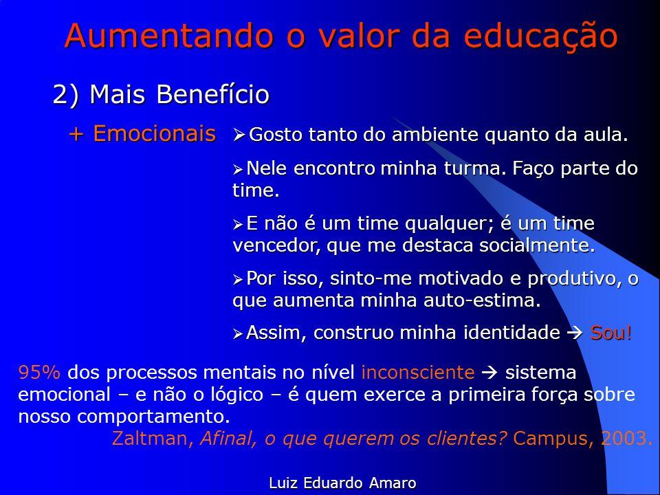 Aumentando o valor da educação Luiz Eduardo Amaro 2) Mais Benefício + Emocionais Gosto tanto do ambiente quanto da aula. Gosto tanto do ambiente quant