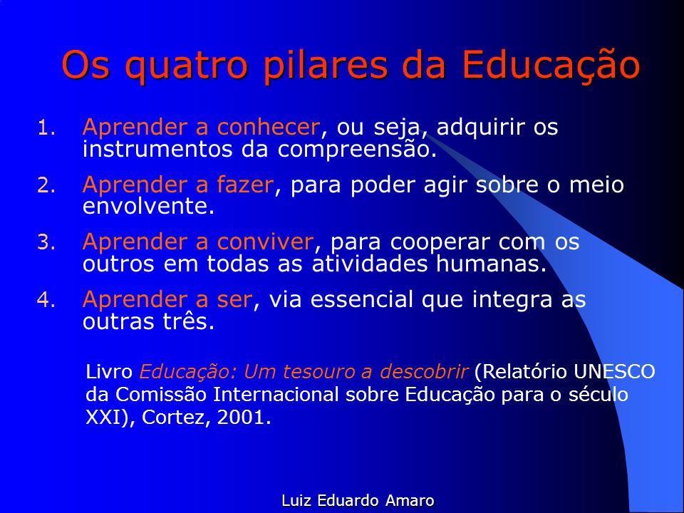 Os quatro pilares da Educação 1. Aprender a conhecer, ou seja, adquirir os instrumentos da compreensão. 2. Aprender a fazer, para poder agir sobre o m