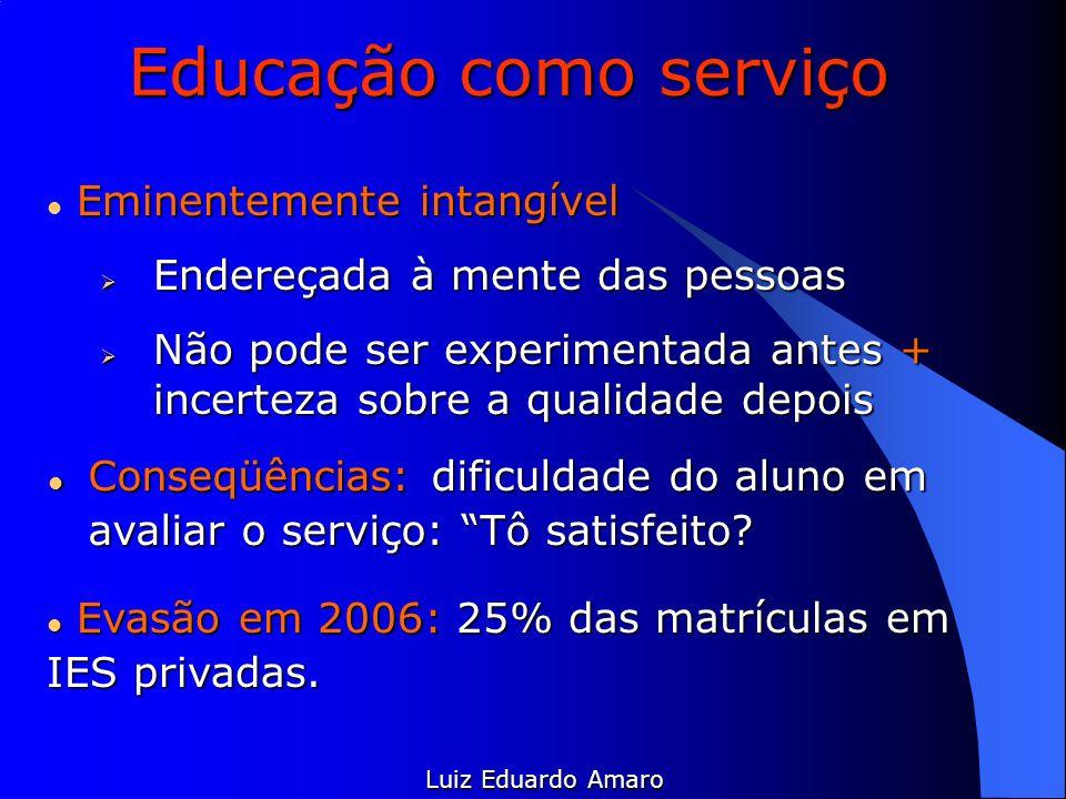 Educação como serviço Luiz Eduardo Amaro Eminentemente intangível Endereçada à mente das pessoas Endereçada à mente das pessoas Não pode ser experimen