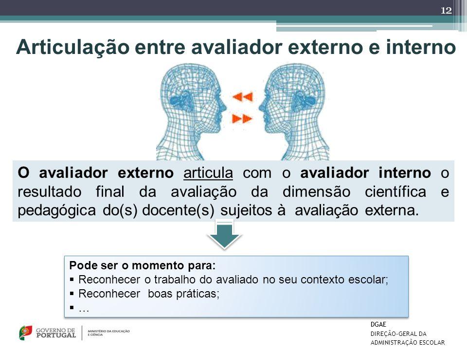 Articulação entre avaliador externo e interno O avaliador externo articula com o avaliador interno o resultado final da avaliação da dimensão científi