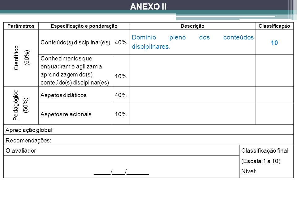ParâmetrosEspecificação e ponderaçãoDescriçãoClassificação Científico (50%) Conteúdo(s) disciplinar(es)40% Domínio pleno dos conteúdos disciplinares.