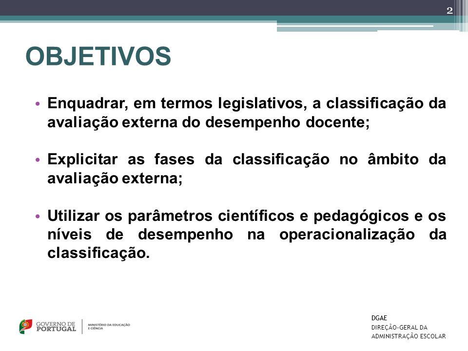 OBJETIVOS Enquadrar, em termos legislativos, a classificação da avaliação externa do desempenho docente; Explicitar as fases da classificação no âmbit