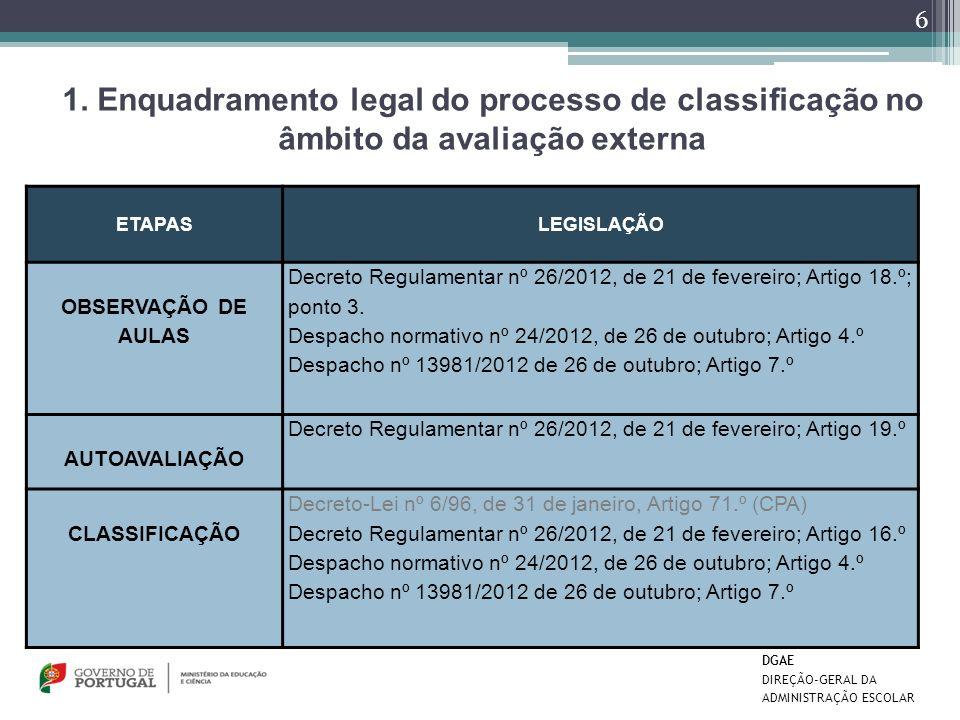 1. Enquadramento legal do processo de classificação no âmbito da avaliação externa 1.ª Fase ETAPASLEGISLAÇÃO OBSERVAÇÃO DE AULAS Decreto Regulamentar