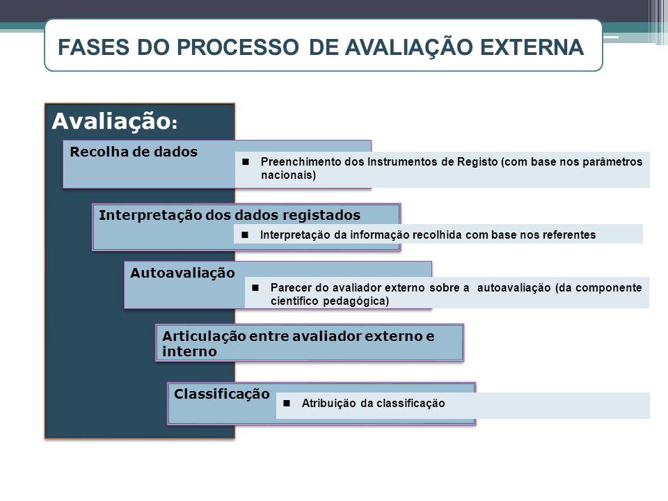 Parâme tros Especificação Registos PositivosNegativos Científico (Domínio) 1.1.