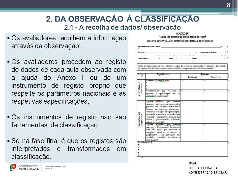 Os avaliadores recolhem a informação através da observação; Os avaliadores procedem ao registo de dados de cada aula observada com a ajuda do Anexo I