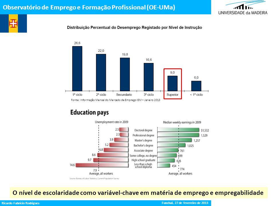 Gestão da Procura de Emprego Observatório de Emprego e Formação Profissional (OE-UMa) Fonte: Informação Mensal do Mercado de Emprego IEM – Janeiro 201