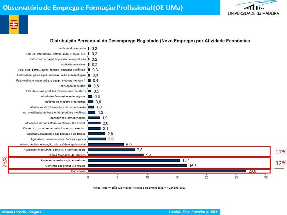 32% 17% 76% Gestão da Procura de Emprego Observatório de Emprego e Formação Profissional (OE-UMa) Fonte: Informação Mensal do Mercado de Emprego IEM –