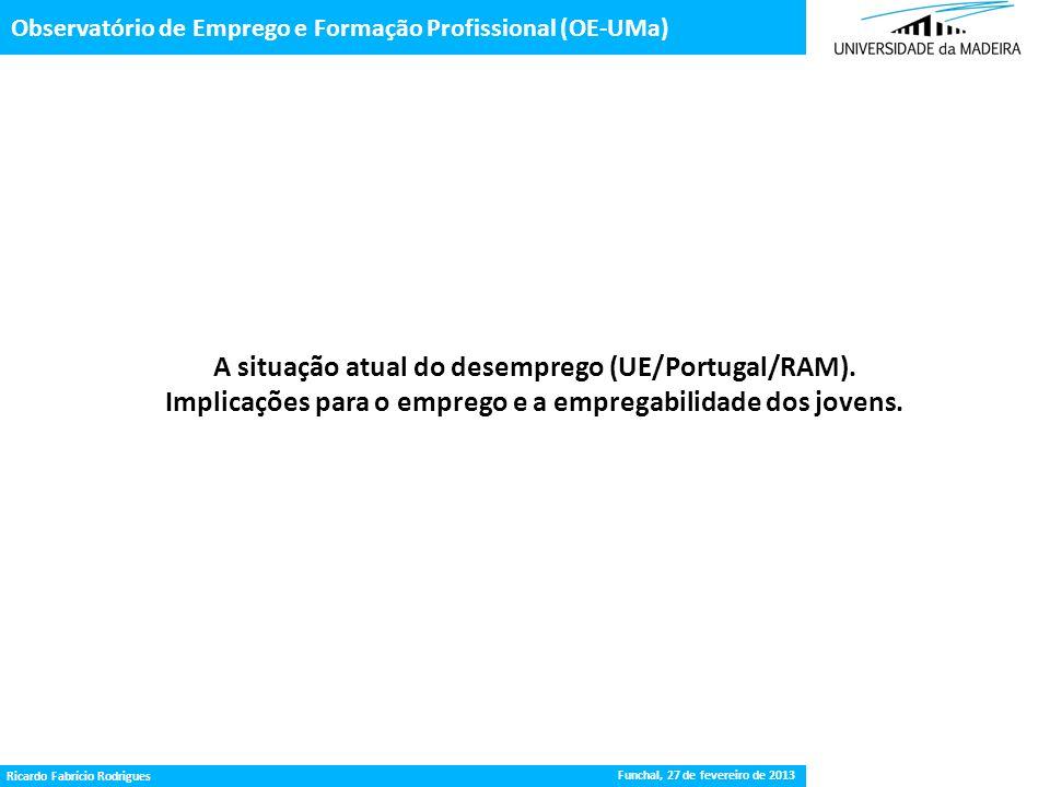 Gestão da Procura de Emprego Observatório de Emprego e Formação Profissional (OE-UMa) A situação atual do desemprego (UE/Portugal/RAM). Implicações pa