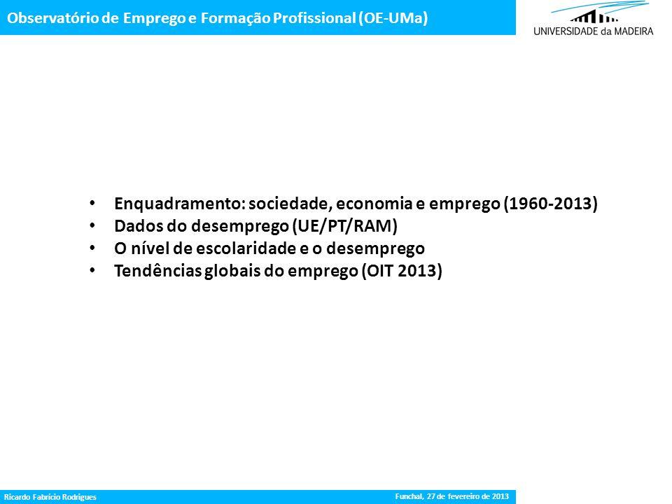 Gestão da Procura de Emprego Observatório de Emprego e Formação Profissional (OE-UMa) Enquadramento: sociedade, economia e emprego (1960-2013) Dados d