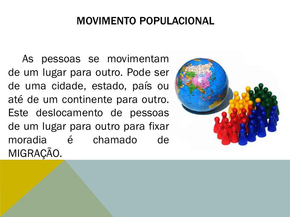 MOVIMENTO POPULACIONAL As pessoas se movimentam de um lugar para outro. Pode ser de uma cidade, estado, país ou até de um continente para outro. Este