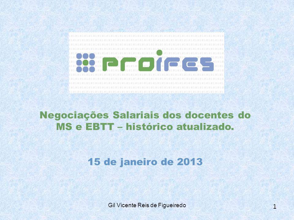 Negociações Salariais dos docentes do MS e EBTT – histórico atualizado.