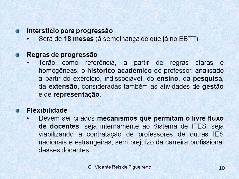 Interstício para progressão Será de 18 meses (à semelhança do que já no EBTT).