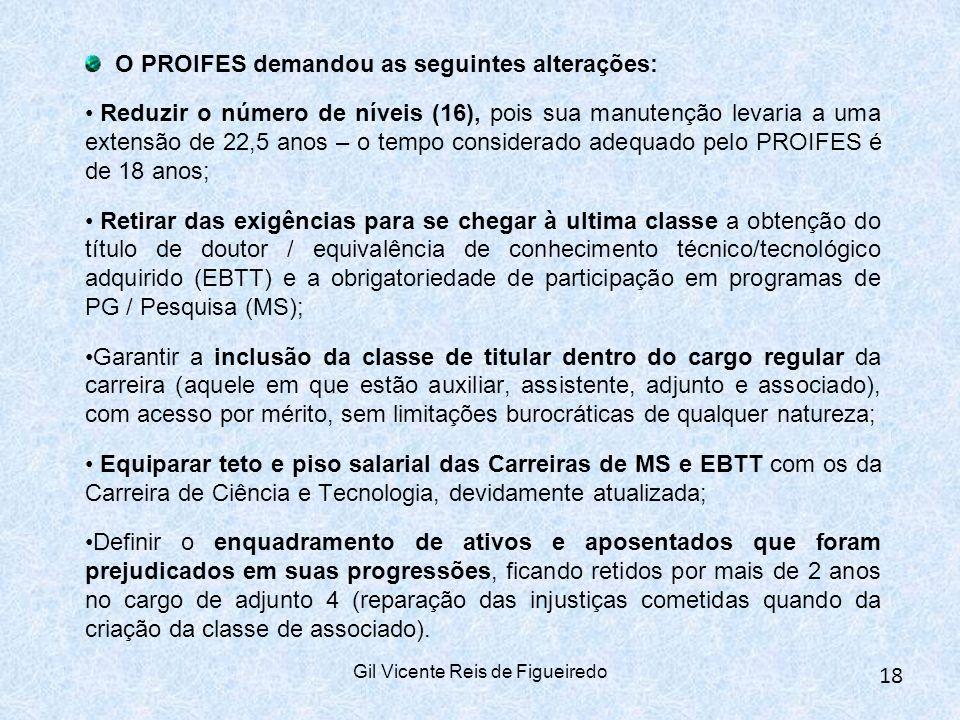O PROIFES demandou as seguintes alterações: Reduzir o número de níveis (16), pois sua manutenção levaria a uma extensão de 22,5 anos – o tempo considerado adequado pelo PROIFES é de 18 anos; Retirar das exigências para se chegar à ultima classe a obtenção do título de doutor / equivalência de conhecimento técnico/tecnológico adquirido (EBTT) e a obrigatoriedade de participação em programas de PG / Pesquisa (MS); Garantir a inclusão da classe de titular dentro do cargo regular da carreira (aquele em que estão auxiliar, assistente, adjunto e associado), com acesso por mérito, sem limitações burocráticas de qualquer natureza; Equiparar teto e piso salarial das Carreiras de MS e EBTT com os da Carreira de Ciência e Tecnologia, devidamente atualizada; Definir o enquadramento de ativos e aposentados que foram prejudicados em suas progressões, ficando retidos por mais de 2 anos no cargo de adjunto 4 (reparação das injustiças cometidas quando da criação da classe de associado).