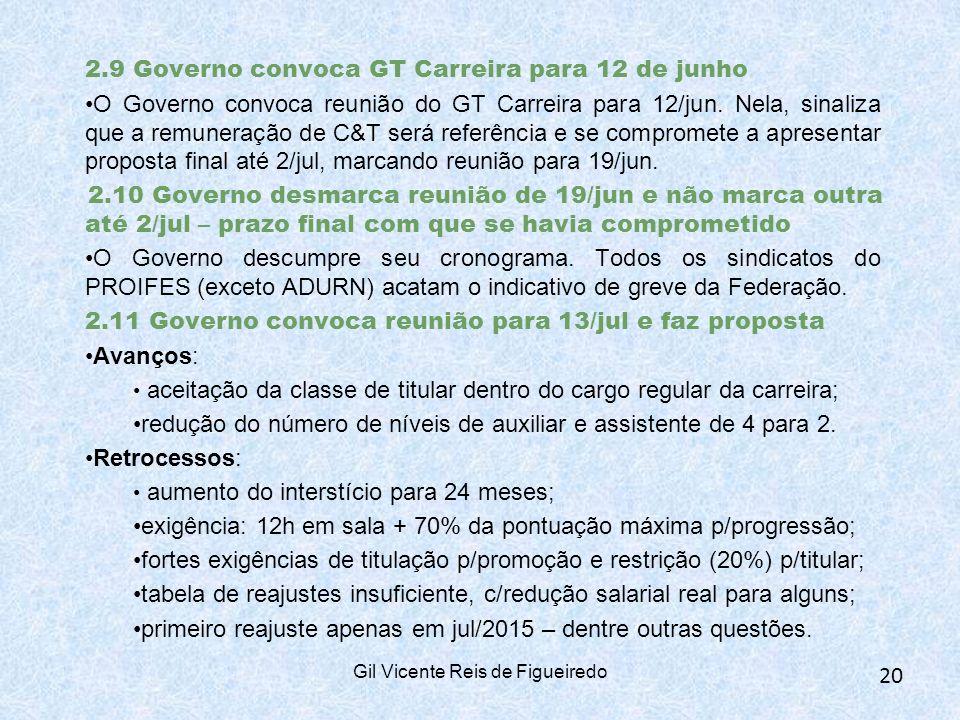 2.9 Governo convoca GT Carreira para 12 de junho O Governo convoca reunião do GT Carreira para 12/jun.