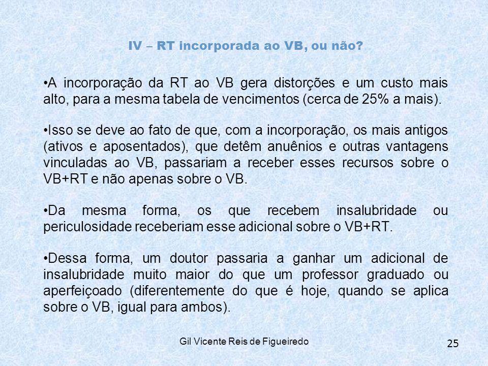 IV – RT incorporada ao VB, ou não.
