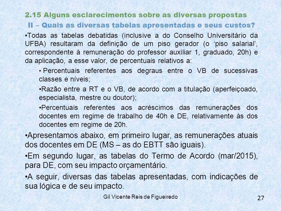2.15 Alguns esclarecimentos sobre as diversas propostas II – Quais as diversas tabelas apresentadas e seus custos.