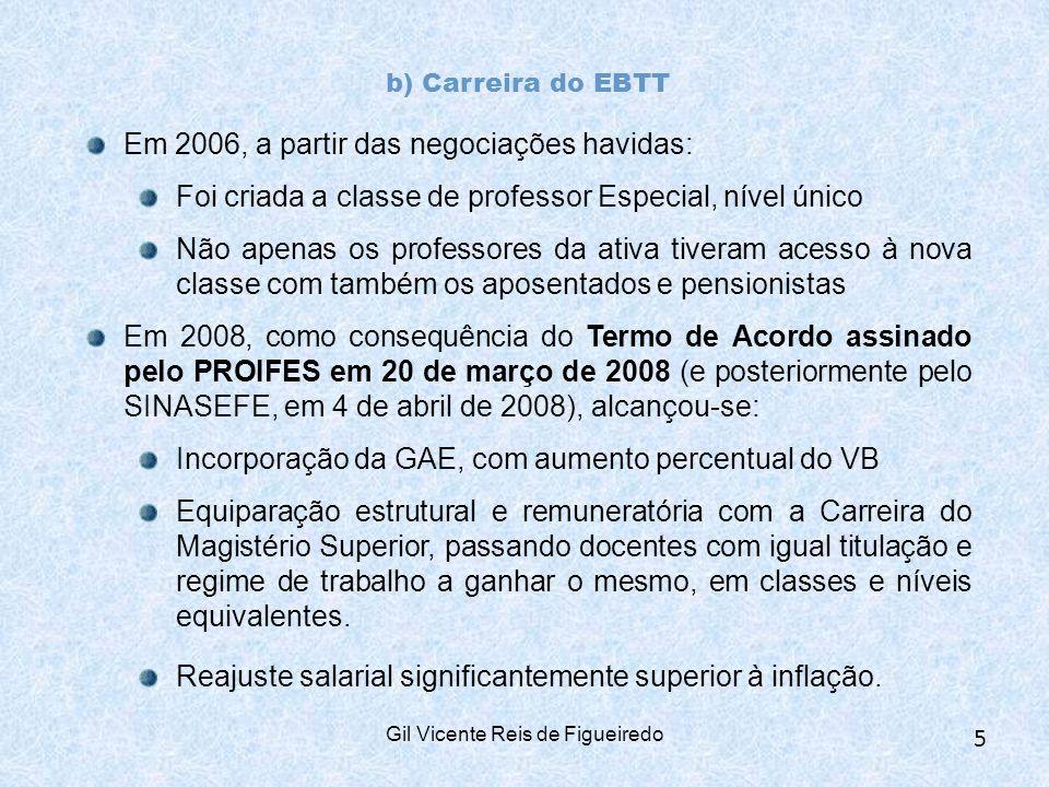 b) Carreira do EBTT Em 2006, a partir das negociações havidas: Foi criada a classe de professor Especial, nível único Não apenas os professores da ativa tiveram acesso à nova classe com também os aposentados e pensionistas Em 2008, como consequência do Termo de Acordo assinado pelo PROIFES em 20 de março de 2008 (e posteriormente pelo SINASEFE, em 4 de abril de 2008), alcançou-se: Incorporação da GAE, com aumento percentual do VB Equiparação estrutural e remuneratória com a Carreira do Magistério Superior, passando docentes com igual titulação e regime de trabalho a ganhar o mesmo, em classes e níveis equivalentes.