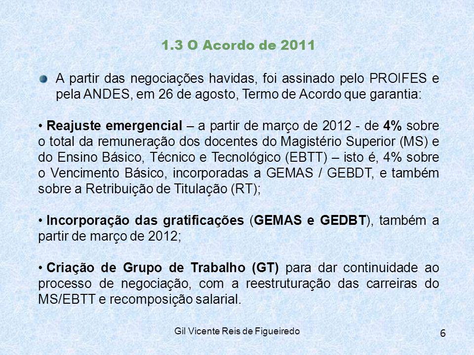 1.3 O Acordo de 2011 A partir das negociações havidas, foi assinado pelo PROIFES e pela ANDES, em 26 de agosto, Termo de Acordo que garantia: Reajuste emergencial – a partir de março de 2012 - de 4% sobre o total da remuneração dos docentes do Magistério Superior (MS) e do Ensino Básico, Técnico e Tecnológico (EBTT) – isto é, 4% sobre o Vencimento Básico, incorporadas a GEMAS / GEBDT, e também sobre a Retribuição de Titulação (RT); Incorporação das gratificações (GEMAS e GEDBT), também a partir de março de 2012; Criação de Grupo de Trabalho (GT) para dar continuidade ao processo de negociação, com a reestruturação das carreiras do MS/EBTT e recomposição salarial.