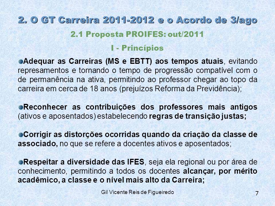 2. O GT Carreira 2011-2012 e o Acordo de 3/ago 2.1 Proposta PROIFES: out/2011 I - Princípios Adequar as Carreiras (MS e EBTT) aos tempos atuais, evita