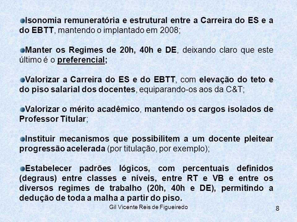 Isonomia remuneratória e estrutural entre a Carreira do ES e a do EBTT, mantendo o implantado em 2008; Manter os Regimes de 20h, 40h e DE, deixando claro que este último é o preferencial; Valorizar a Carreira do ES e do EBTT, com elevação do teto e do piso salarial dos docentes, equiparando-os aos da C&T; Valorizar o mérito acadêmico, mantendo os cargos isolados de Professor Titular; Instituir mecanismos que possibilitem a um docente pleitear progressão acelerada (por titulação, por exemplo); Estabelecer padrões lógicos, com percentuais definidos (degraus) entre classes e níveis, entre RT e VB e entre os diversos regimes de trabalho (20h, 40h e DE), permitindo a dedução de toda a malha a partir do piso.