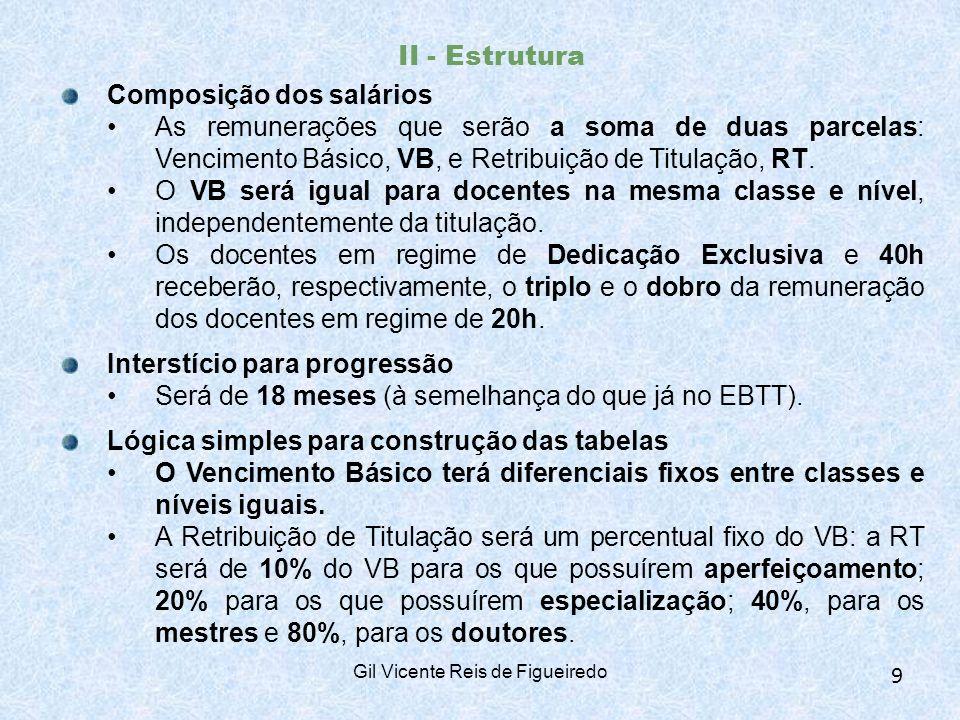 II - Estrutura Composição dos salários As remunerações que serão a soma de duas parcelas: Vencimento Básico, VB, e Retribuição de Titulação, RT.